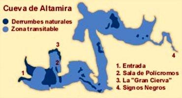 Mapa de las cuevas de Altamira